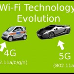 The Evolution of Wi-Fi Technology … Enter 5G