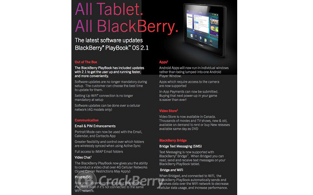 BlackBerry PlayBook 4G, 4G LTE Tablet, RIM BB PlayBook OS 2.1
