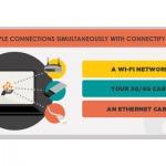 Empower Your Multiple Wi-Fi Connections as One With Connectify Dispatch