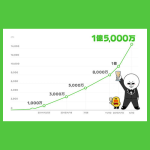 LINE VoIP and Messaging (and Stickers!) App Crosses 150 Million User Mark