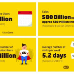 KakaoTalk Celebrates As Two Year Anniversary of KakaoGame Platform Approaches