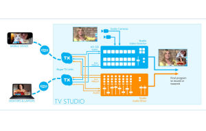 Skype Announces Three New Hardware Partners, RTM Status for Skype TX